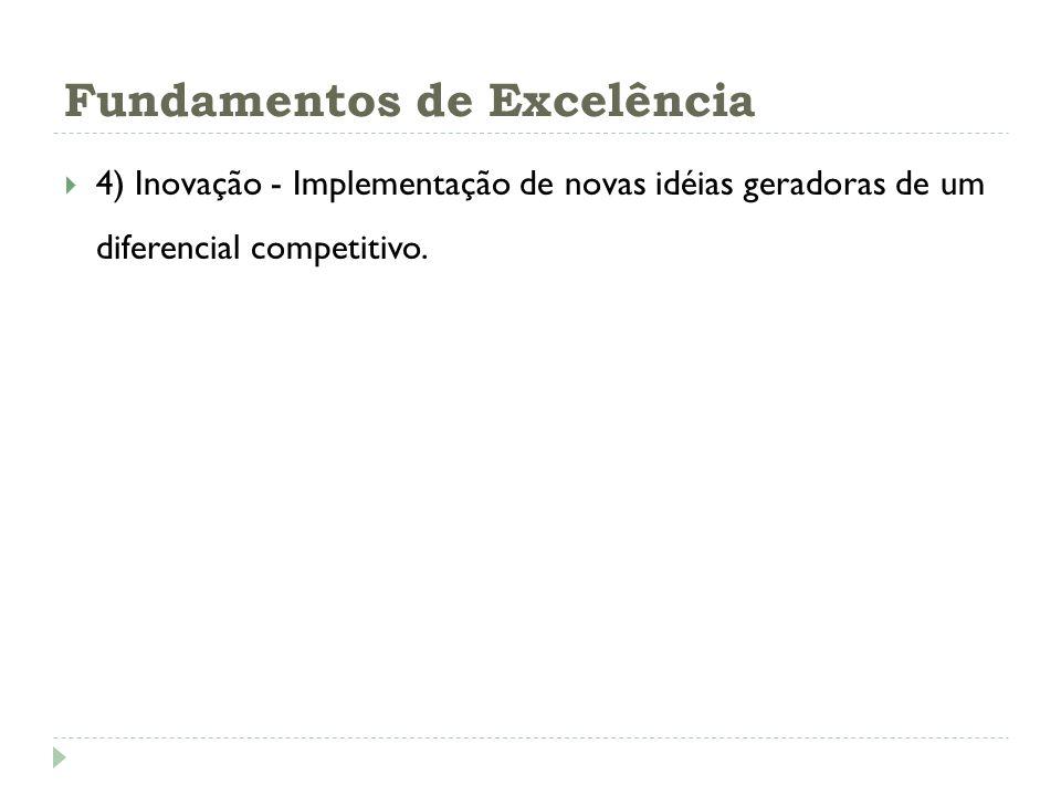 Fundamentos de Excelência 4) Inovação - Implementação de novas idéias geradoras de um diferencial competitivo.