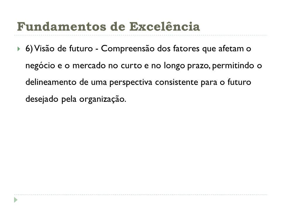 Fundamentos de Excelência 6) Visão de futuro - Compreensão dos fatores que afetam o negócio e o mercado no curto e no longo prazo, permitindo o deline