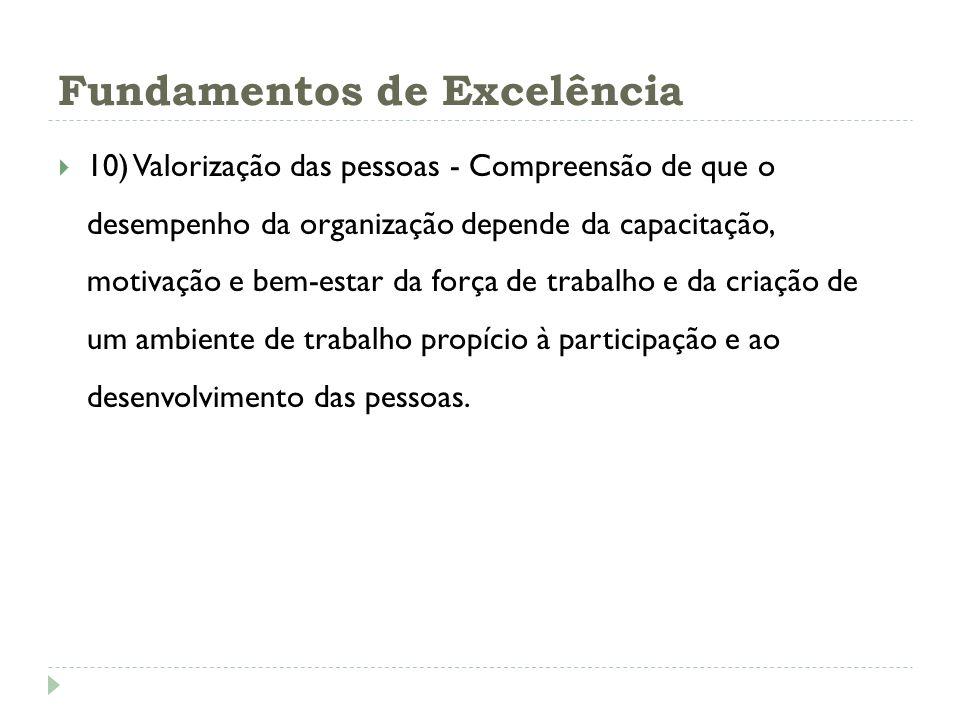 Fundamentos de Excelência 10) Valorização das pessoas - Compreensão de que o desempenho da organização depende da capacitação, motivação e bem-estar d