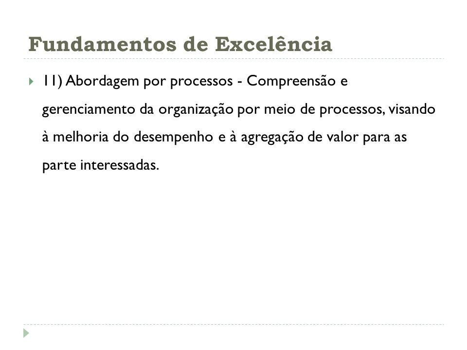 Fundamentos de Excelência 11) Abordagem por processos - Compreensão e gerenciamento da organização por meio de processos, visando à melhoria do desemp