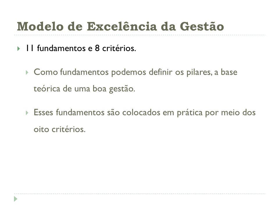 Modelo de Excelência da Gestão 11 fundamentos e 8 critérios. Como fundamentos podemos definir os pilares, a base teórica de uma boa gestão. Esses fund