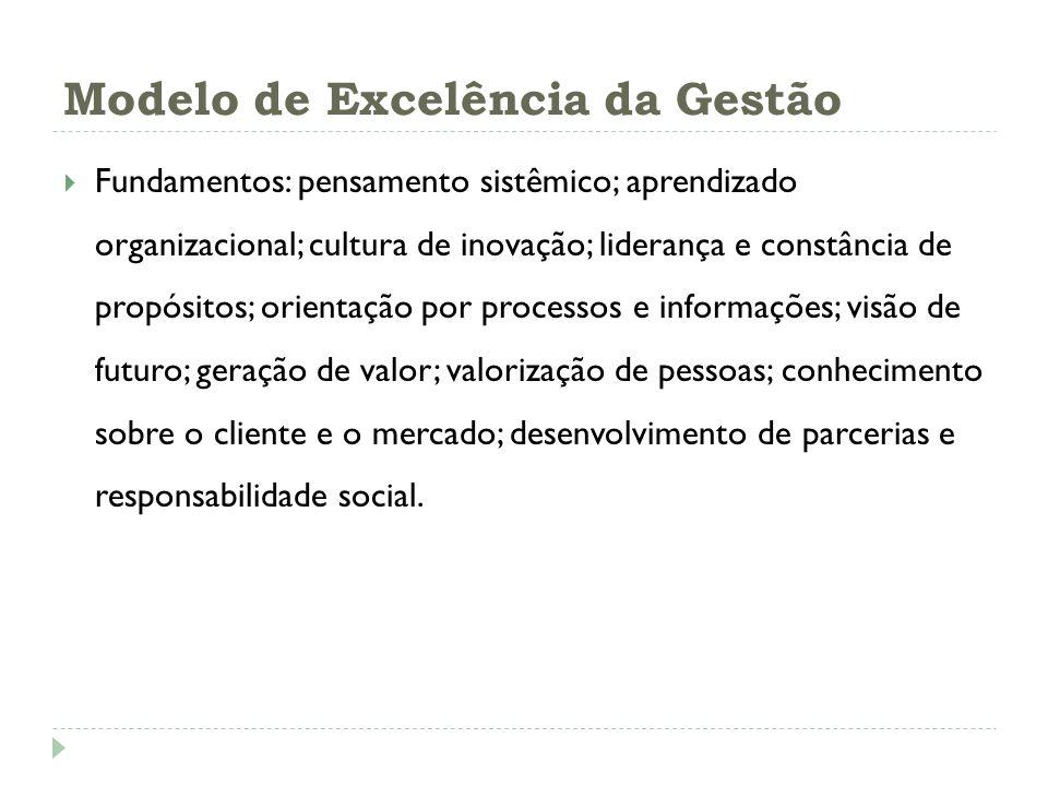 Modelo de Excelência da Gestão Fundamentos: pensamento sistêmico; aprendizado organizacional; cultura de inovação; liderança e constância de propósito