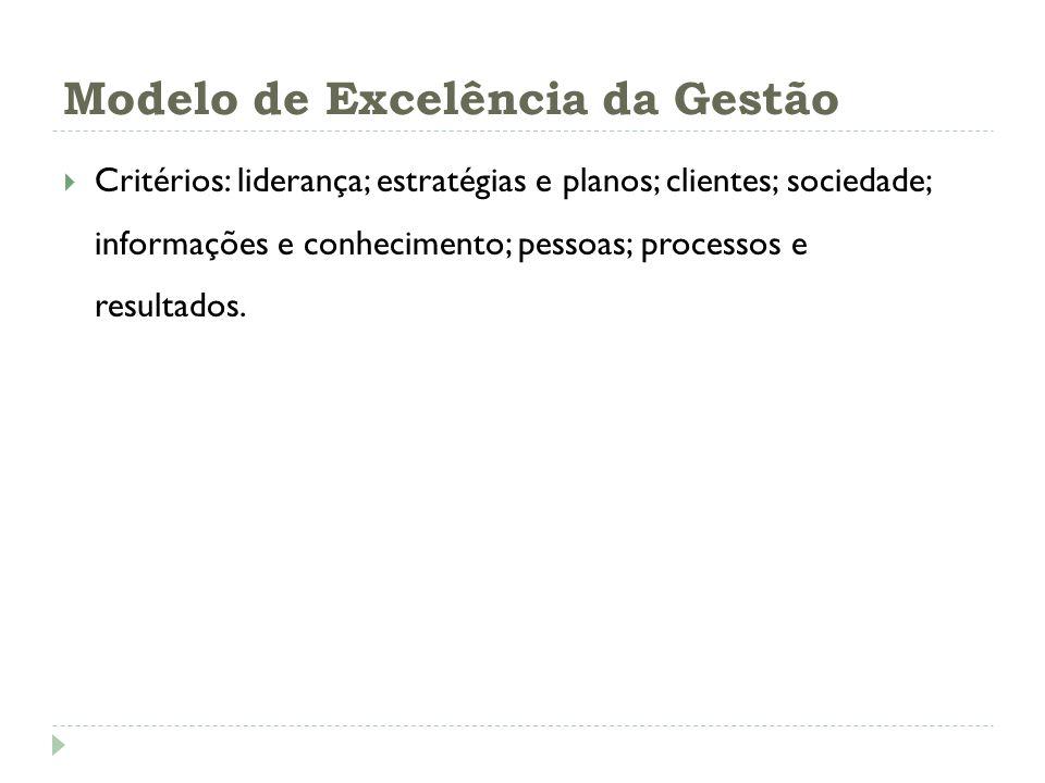 Modelo de Excelência da Gestão Critérios: liderança; estratégias e planos; clientes; sociedade; informações e conhecimento; pessoas; processos e resul