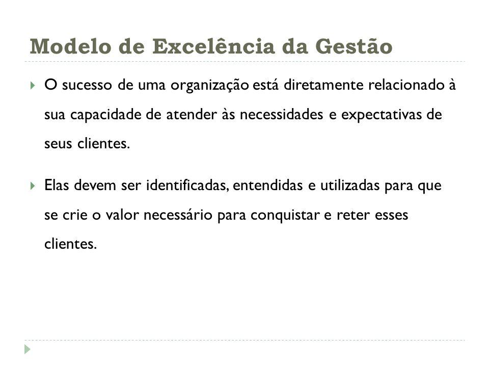 Modelo de Excelência da Gestão O sucesso de uma organização está diretamente relacionado à sua capacidade de atender às necessidades e expectativas de