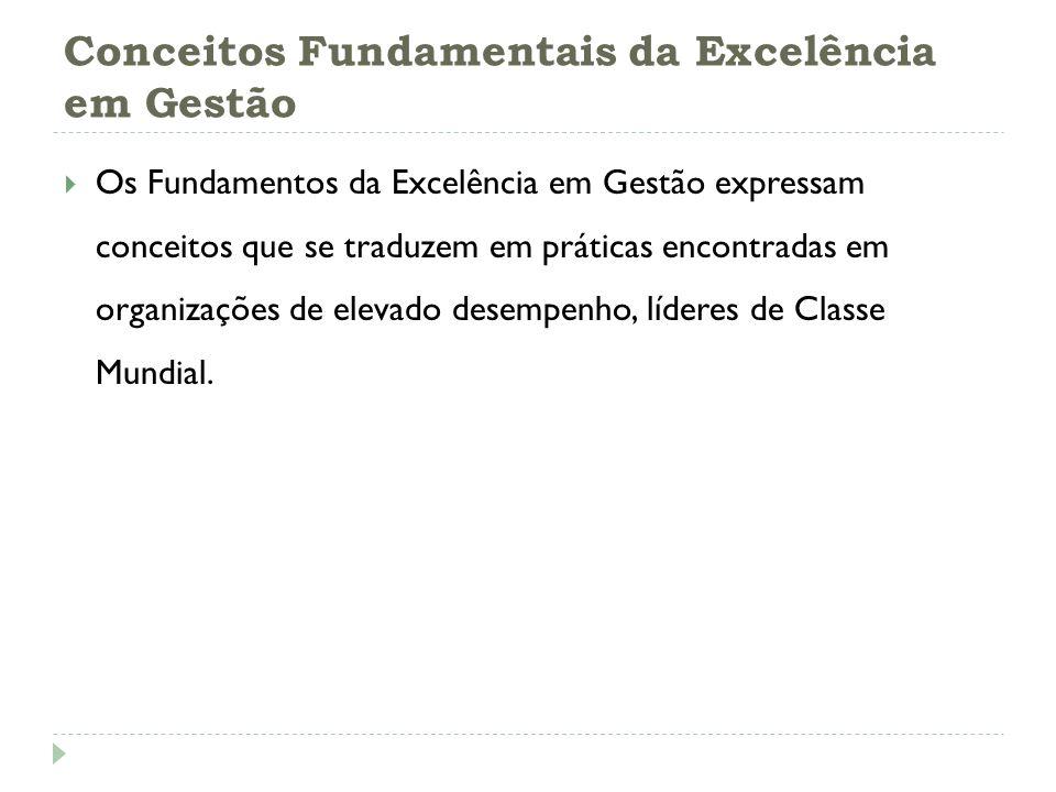 Conceitos Fundamentais da Excelência em Gestão Os Fundamentos da Excelência em Gestão expressam conceitos que se traduzem em práticas encontradas em o