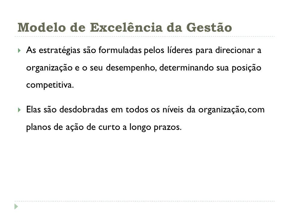 Modelo de Excelência da Gestão As estratégias são formuladas pelos líderes para direcionar a organização e o seu desempenho, determinando sua posição