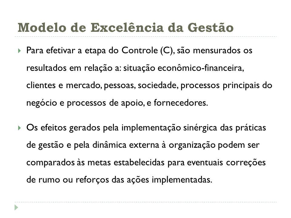 Modelo de Excelência da Gestão Para efetivar a etapa do Controle (C), são mensurados os resultados em relação a: situação econômico-financeira, client