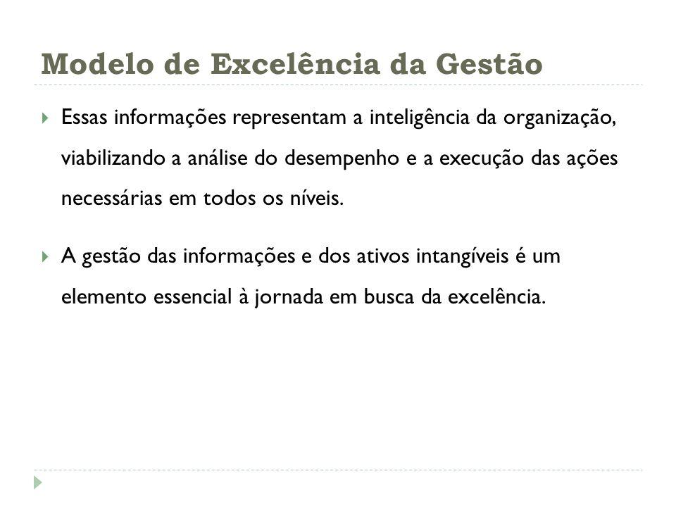 Modelo de Excelência da Gestão Essas informações representam a inteligência da organização, viabilizando a análise do desempenho e a execução das açõe