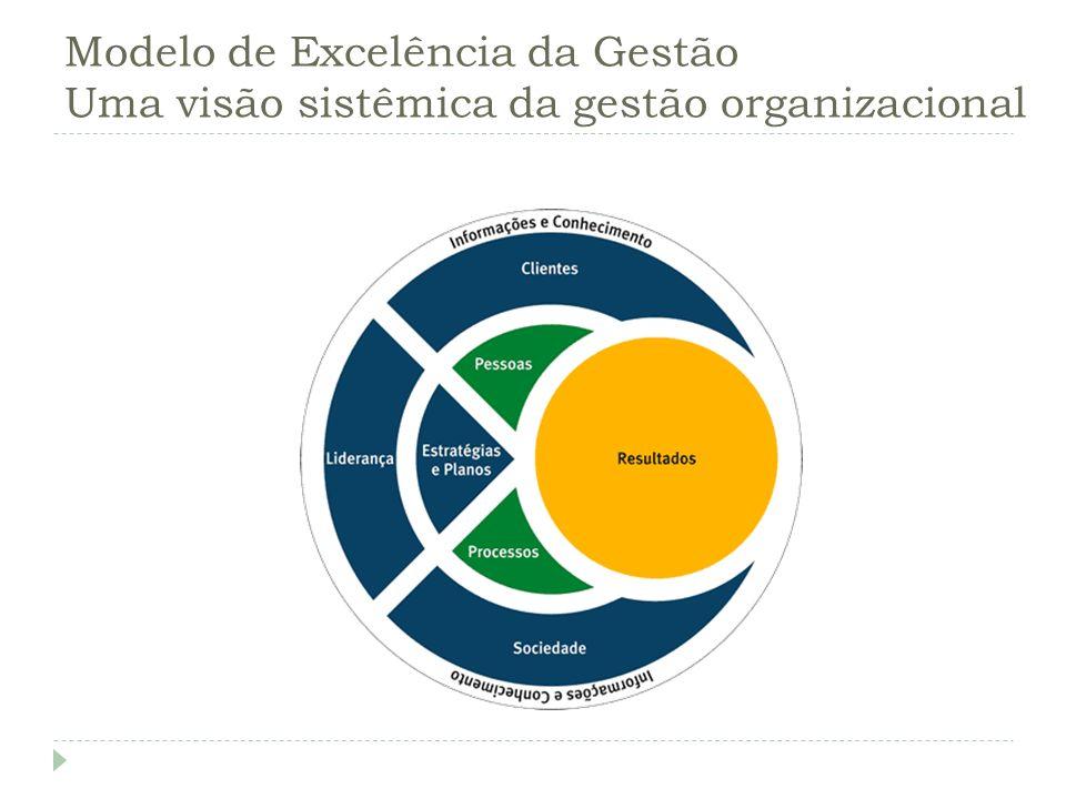 Modelo de Excelência da Gestão Uma visão sistêmica da gestão organizacional