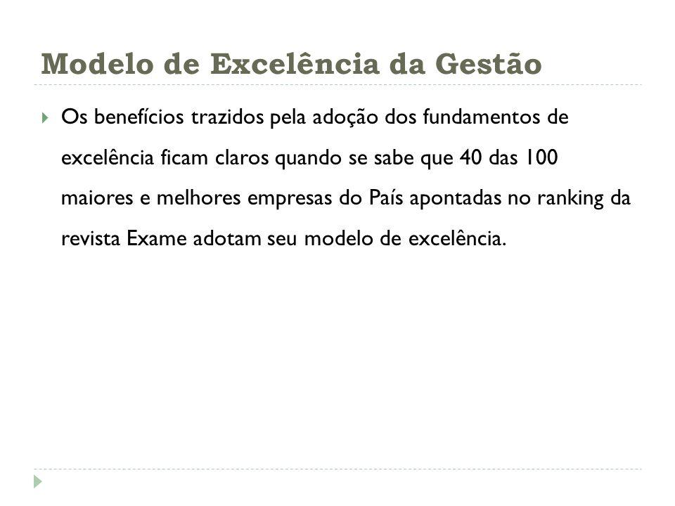 Modelo de Excelência da Gestão Os benefícios trazidos pela adoção dos fundamentos de excelência ficam claros quando se sabe que 40 das 100 maiores e m