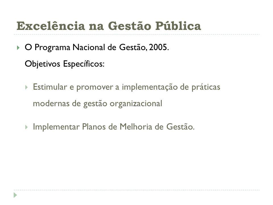 Excelência na Gestão Pública O Programa Nacional de Gestão, 2005. Objetivos Específicos: Estimular e promover a implementação de práticas modernas de