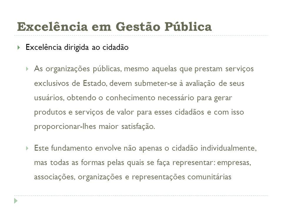 Excelência em Gestão Pública Excelência dirigida ao cidadão As organizações públicas, mesmo aquelas que prestam serviços exclusivos de Estado, devem s