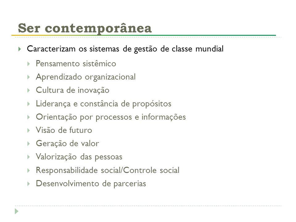 Ser contemporânea Caracterizam os sistemas de gestão de classe mundial Pensamento sistêmico Aprendizado organizacional Cultura de inovação Liderança e