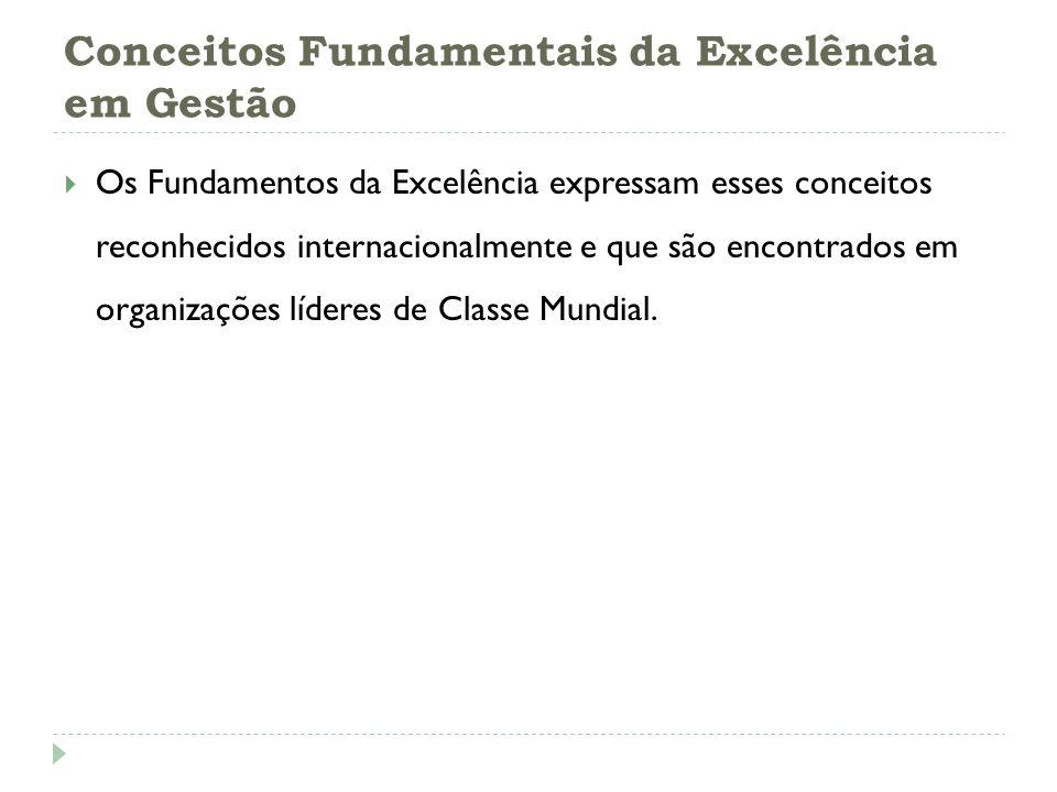 Conceitos Fundamentais da Excelência em Gestão Os Fundamentos da Excelência expressam esses conceitos reconhecidos internacionalmente e que são encont