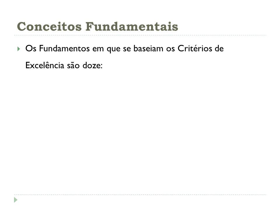 Conceitos Fundamentais Os Fundamentos em que se baseiam os Critérios de Excelência são doze: