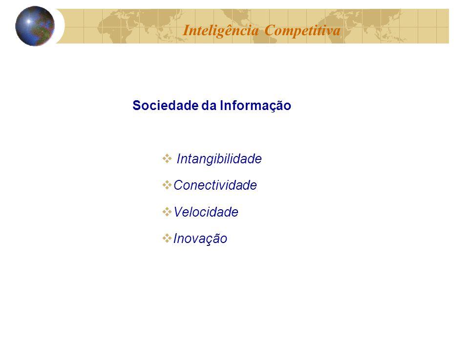 Sociedade da Informação Intangibilidade Conectividade Velocidade Inovação Inteligência Competitiva