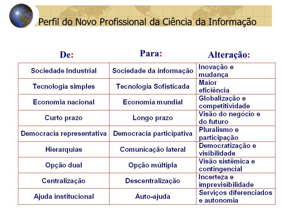 De: Para: Alteração: Perfil do Novo Profissional da Ciência da Informação