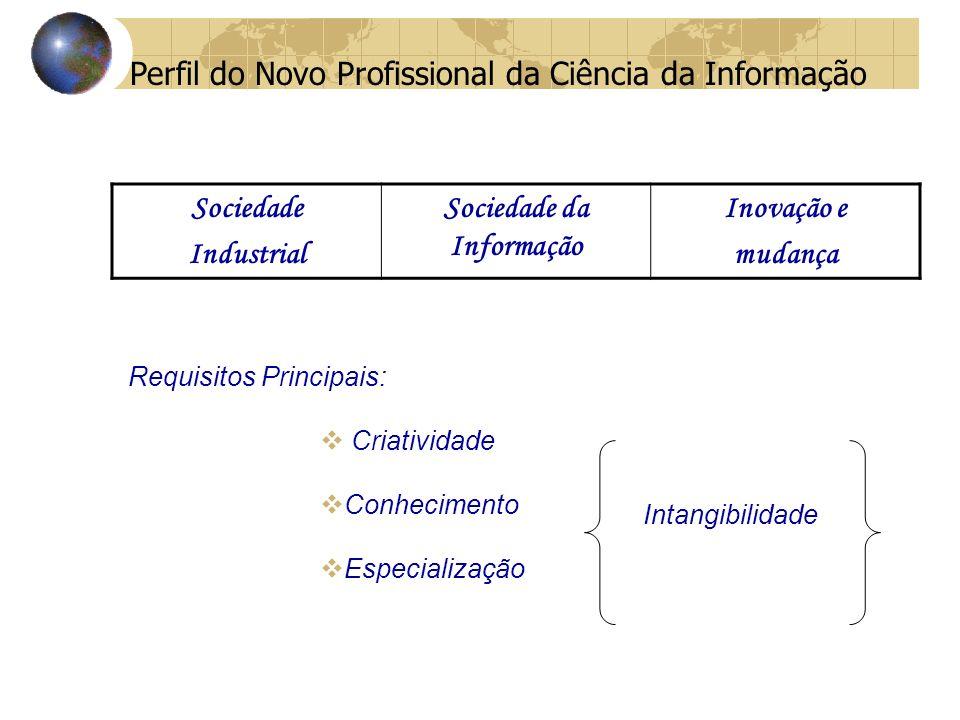 Requisitos Principais: Criatividade Conhecimento Especialização Sociedade Industrial Sociedade da Informação Inovação e mudança Intangibilidade