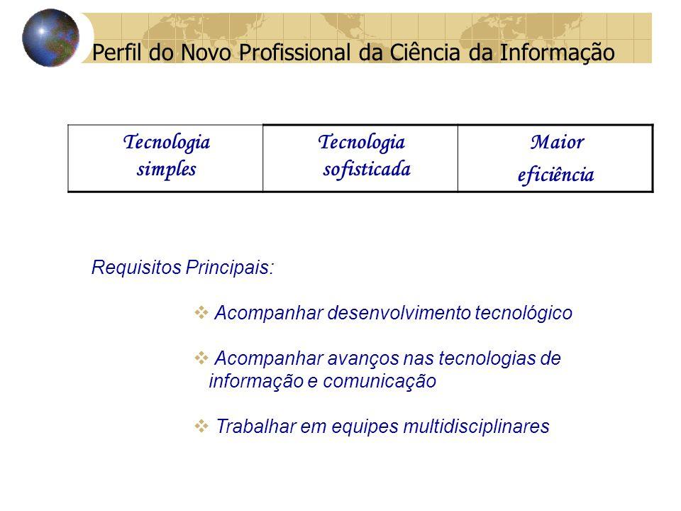 Perfil do Novo Profissional da Ciência da Informação Requisitos Principais: Acompanhar desenvolvimento tecnológico Acompanhar avanços nas tecnologias de informação e comunicação Trabalhar em equipes multidisciplinares Tecnologia simples Tecnologia sofisticada Maior eficiência
