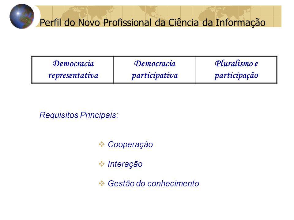 Perfil do Novo Profissional da Ciência da Informação Requisitos Principais: Cooperação Interação Gestão do conhecimento Democracia representativa Democracia participativa Pluralismo e participação