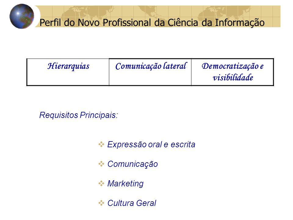 Requisitos Principais: Expressão oral e escrita Comunicação Marketing Cultura Geral HierarquiasComunicação lateralDemocratização e visibilidade