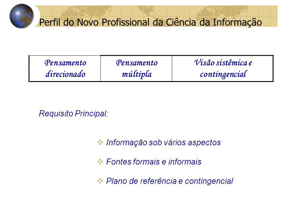 Perfil do Novo Profissional da Ciência da Informação Requisito Principal: Informação sob vários aspectos Fontes formais e informais Plano de referência e contingencial Pensamento direcionado Pensamento múltipla Visão sistêmica e contingencial