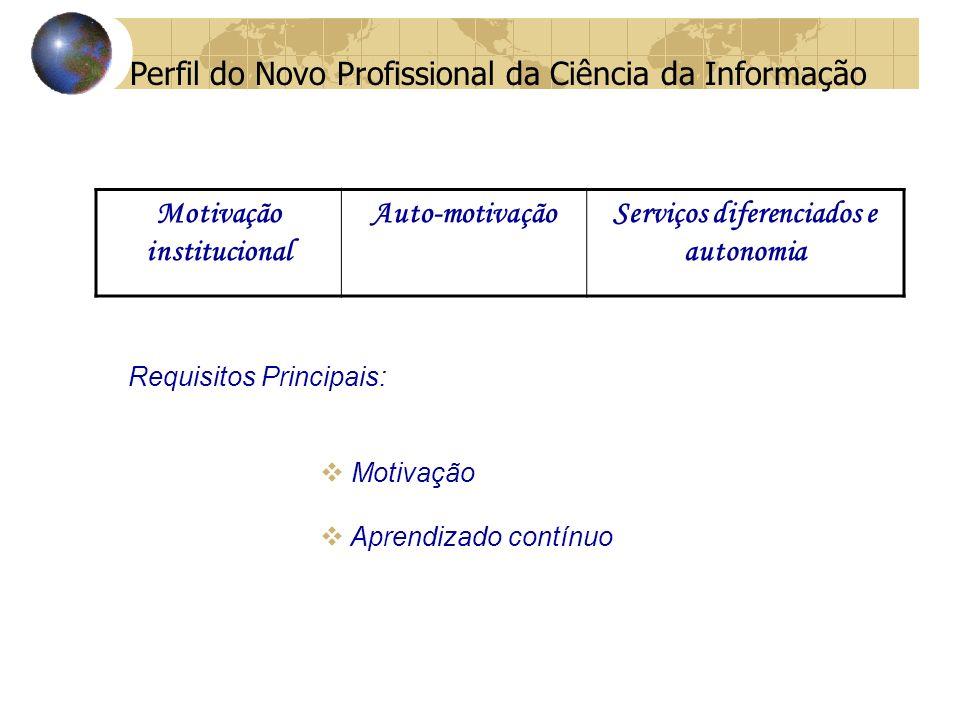 Perfil do Novo Profissional da Ciência da Informação Requisitos Principais: Motivação Aprendizado contínuo Motivação institucional Auto-motivaçãoServiços diferenciados e autonomia