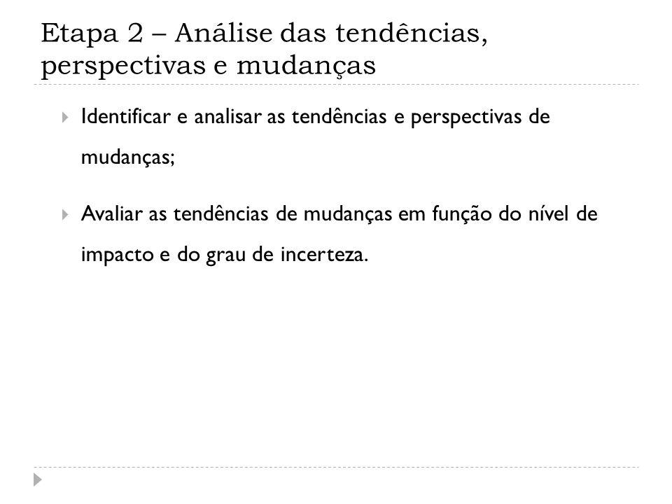 Etapa 2 – Análise das tendências, perspectivas e mudanças Identificar e analisar as tendências e perspectivas de mudanças; Avaliar as tendências de mu