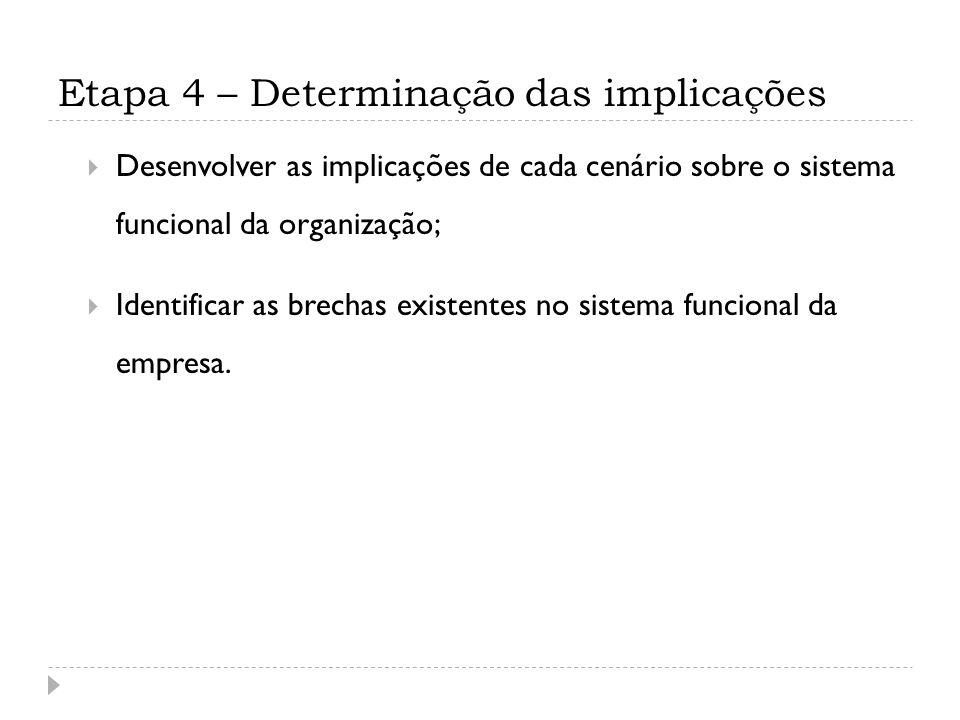 Etapa 4 – Determinação das implicações Desenvolver as implicações de cada cenário sobre o sistema funcional da organização; Identificar as brechas exi
