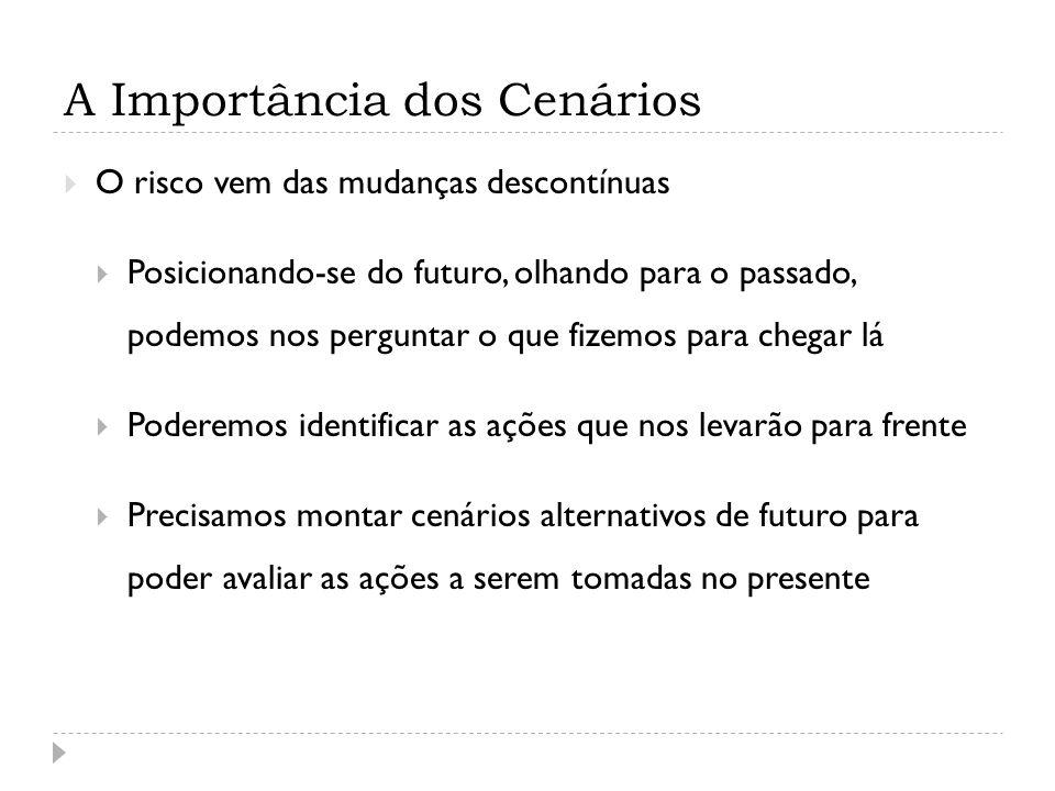 A Importância dos Cenários O risco vem das mudanças descontínuas Posicionando-se do futuro, olhando para o passado, podemos nos perguntar o que fizemo