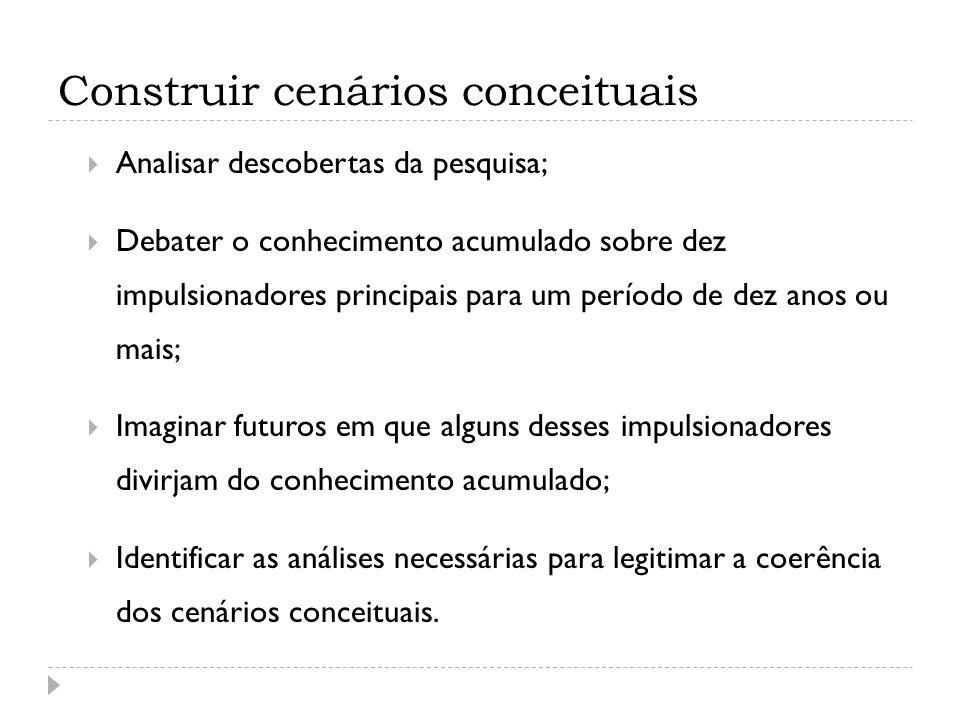Construir cenários conceituais Analisar descobertas da pesquisa; Debater o conhecimento acumulado sobre dez impulsionadores principais para um período