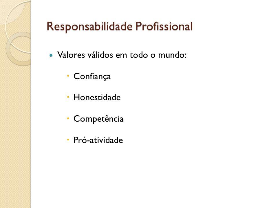 Responsabilidade Profissional Orientam a maneira como o homem se comporta diante das situações que lhe surgem no seu dia-a-dia.