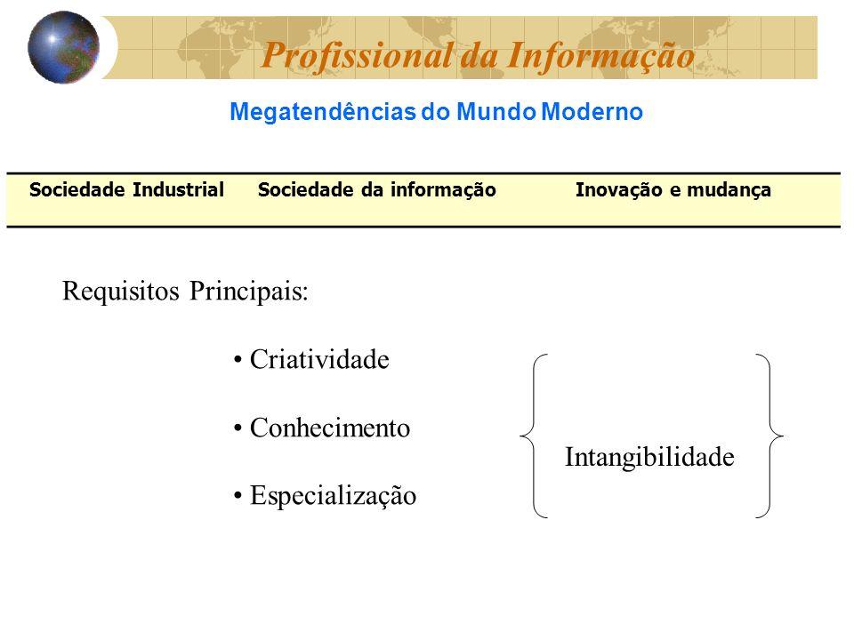 Requisitos Principais: Criatividade Conhecimento Especialização Megatendências do Mundo Moderno Intangibilidade Profissional da Informação Sociedade IndustrialSociedade da informaçãoInovação e mudança