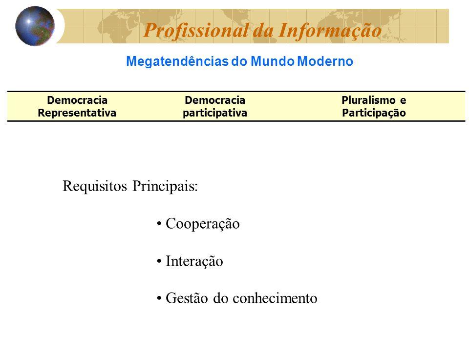 Requisitos Principais: Cooperação Interação Gestão do conhecimento Megatendências do Mundo Moderno Profissional da Informação Democracia Representativa Democracia participativa Pluralismo e Participação