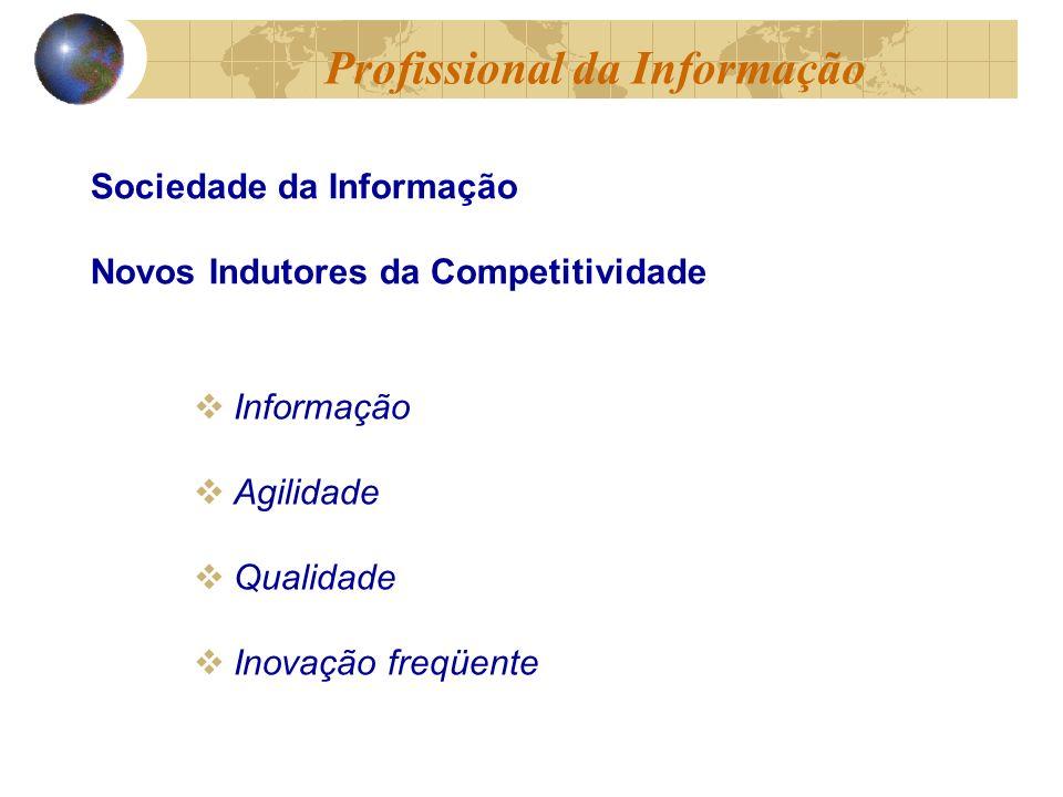 Informação Agilidade Qualidade Inovação freqüente Sociedade da Informação Novos Indutores da Competitividade Profissional da Informação