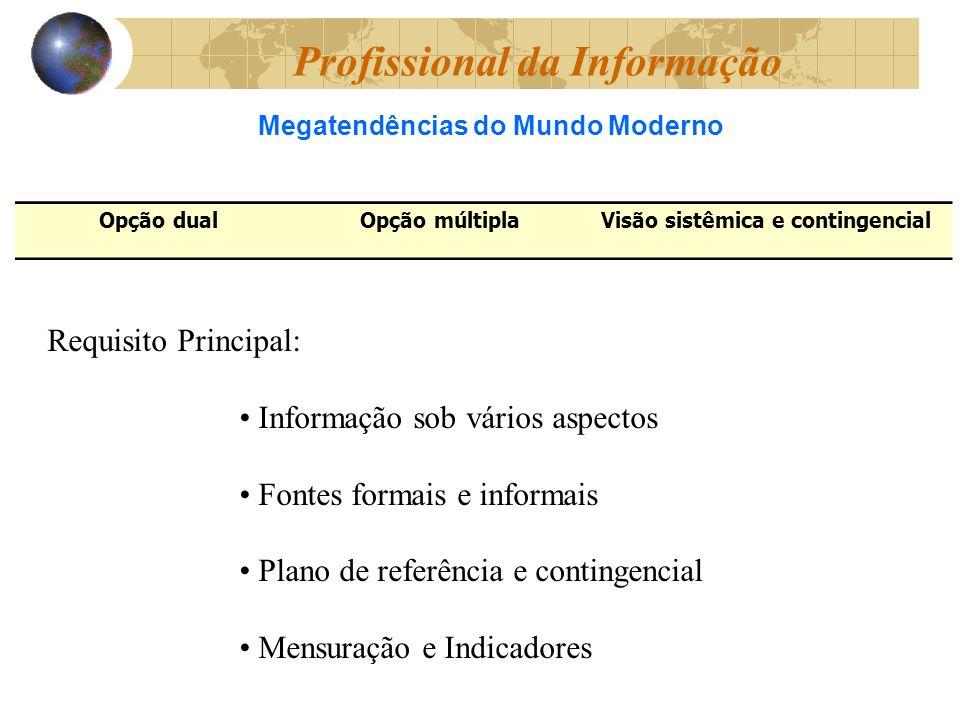 Requisito Principal: Informação sob vários aspectos Fontes formais e informais Plano de referência e contingencial Mensuração e Indicadores Megatendências do Mundo Moderno Profissional da Informação Opção dualOpção múltiplaVisão sistêmica e contingencial