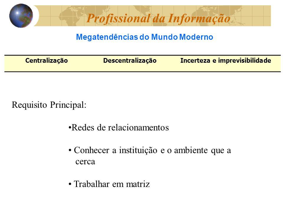 Requisito Principal: Redes de relacionamentos Conhecer a instituição e o ambiente que a cerca Trabalhar em matriz Megatendências do Mundo Moderno Profissional da Informação CentralizaçãoDescentralizaçãoIncerteza e imprevisibilidade