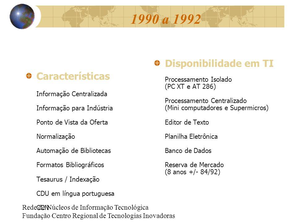 1990 a 1992 Características Informação Centralizada Informação para Indústria Ponto de Vista da Oferta Normalização Automação de Bibliotecas Formatos Bibliográficos Tesaurus / Indexação CDU em língua portuguesa CCN Rede de Núcleos de Informação Tecnológica Fundação Centro Regional de Tecnologias Inovadoras Disponibilidade em TI Processamento Isolado (PC XT e AT 286) Processamento Centralizado (Mini computadores e Supermicros) Editor de Texto Planilha Eletrônica Banco de Dados Reserva de Mercado (8 anos +/- 84/92)