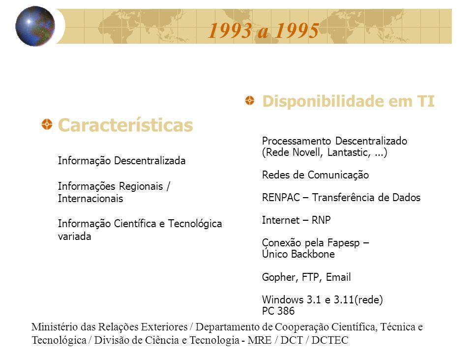 1993 a 1995 Características Informação Descentralizada Informações Regionais / Internacionais Informação Científica e Tecnológica variada Ministério das Relações Exteriores / Departamento de Cooperação Científica, Técnica e Tecnológica / Divisão de Ciência e Tecnologia - MRE / DCT / DCTEC Disponibilidade em TI Processamento Descentralizado (Rede Novell, Lantastic,...) Redes de Comunicação RENPAC – Transferência de Dados Internet – RNP Conexão pela Fapesp – Único Backbone Gopher, FTP, Email Windows 3.1 e 3.11(rede) PC 386