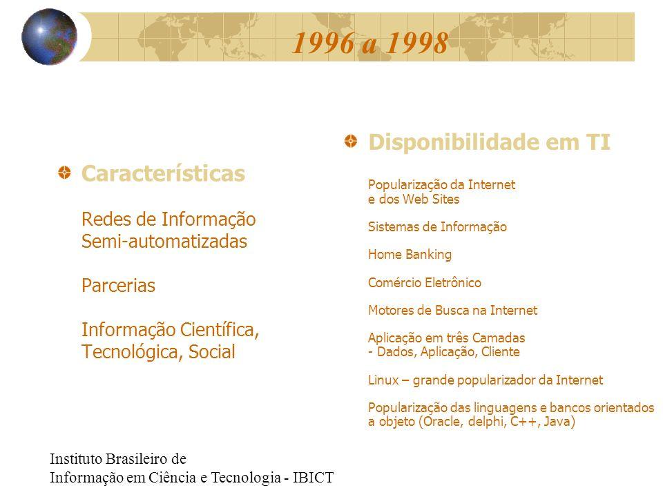1996 a 1998 Características Redes de Informação Semi-automatizadas Parcerias Informação Científica, Tecnológica, Social Instituto Brasileiro de Informação em Ciência e Tecnologia - IBICT Disponibilidade em TI Popularização da Internet e dos Web Sites Sistemas de Informação Home Banking Comércio Eletrônico Motores de Busca na Internet Aplicação em três Camadas - Dados, Aplicação, Cliente Linux – grande popularizador da Internet Popularização das linguagens e bancos orientados a objeto (Oracle, delphi, C++, Java)