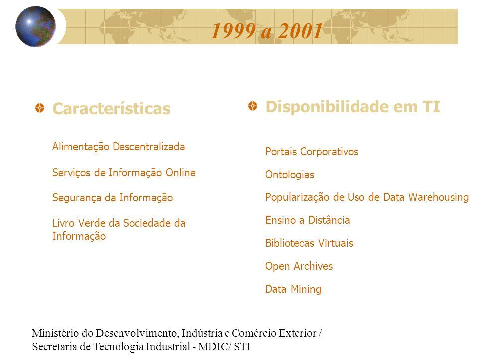 1999 a 2001 Características Alimentação Descentralizada Serviços de Informação Online Segurança da Informação Livro Verde da Sociedade da Informação Ministério do Desenvolvimento, Indústria e Comércio Exterior / Secretaria de Tecnologia Industrial - MDIC/ STI Disponibilidade em TI Portais Corporativos Ontologias Popularização de Uso de Data Warehousing Ensino a Distância Bibliotecas Virtuais Open Archives Data Mining