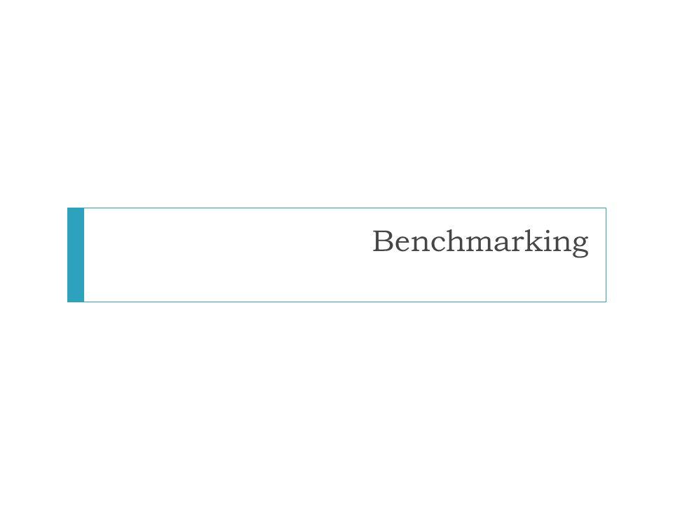 Processo Detalhada Identificar os marcos de referência Identificar empresas comparativas Definir método de coletar os dados Determinar a lacuna de desempenho Projetar níveis de desempenho futuro Comunicar descoberta do benchmark dos marcos de referência e obter aceitação do grupo Estabelecer metas funcionais Desenvolver plano de ação Implementar ações específicas e monitorar progresso Recalibrar marcos de referência