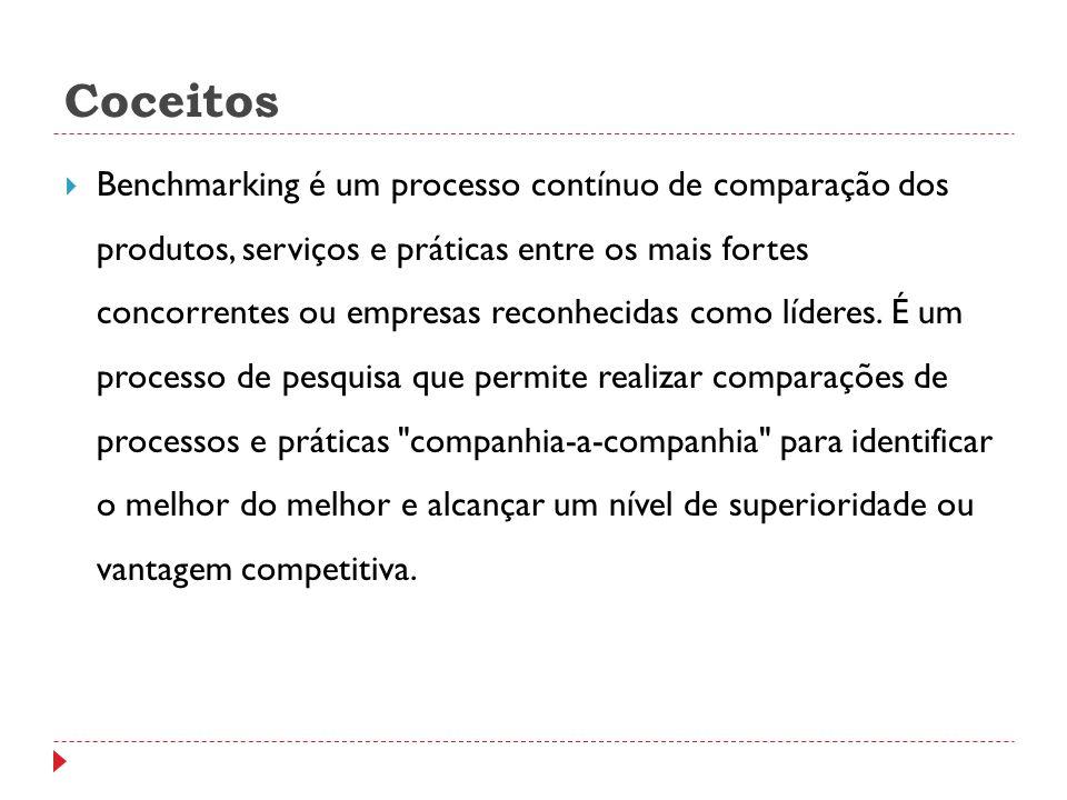 Ética no Processo de Benchmarking 6 - Princípio da Preparação: Tire o maior partido do tempo de benchmarking dos seus parceiros estando totalmente preparado para a troca;