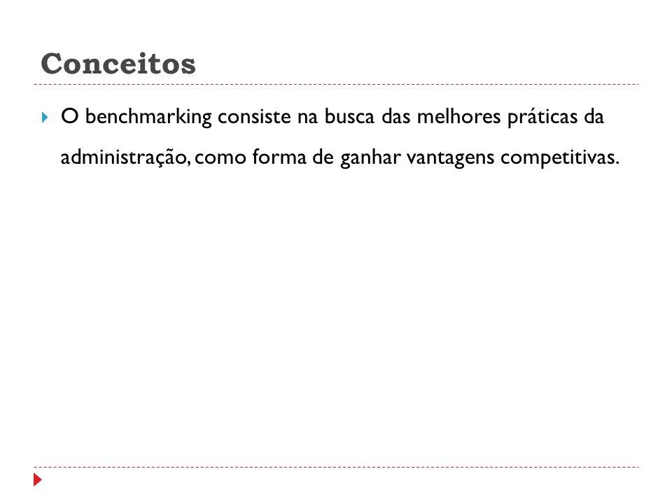 Terminologia BENCHMARKING é o Processo BENCHMARK é o Referencial