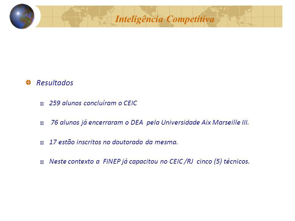 Inteligência Competitiva Resultados 259 alunos concluíram o CEIC 76 alunos já encerraram o DEA pela Universidade Aix Marseille III.