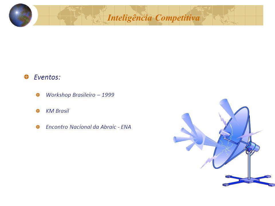 Inteligência Competitiva Eventos: Workshop Brasileiro – 1999 KM Brasil Encontro Nacional da Abraic - ENA