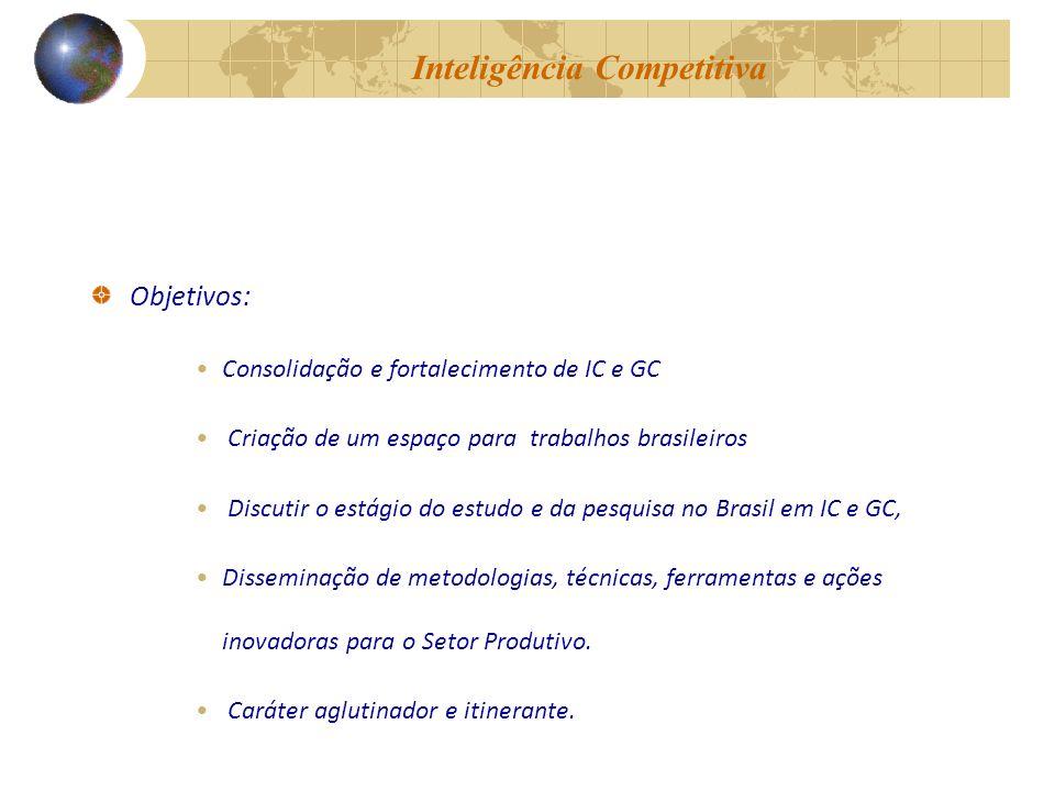 Inteligência Competitiva Objetivos: Consolidação e fortalecimento de IC e GC Criação de um espaço para trabalhos brasileiros Discutir o estágio do estudo e da pesquisa no Brasil em IC e GC, Disseminação de metodologias, técnicas, ferramentas e ações inovadoras para o Setor Produtivo.