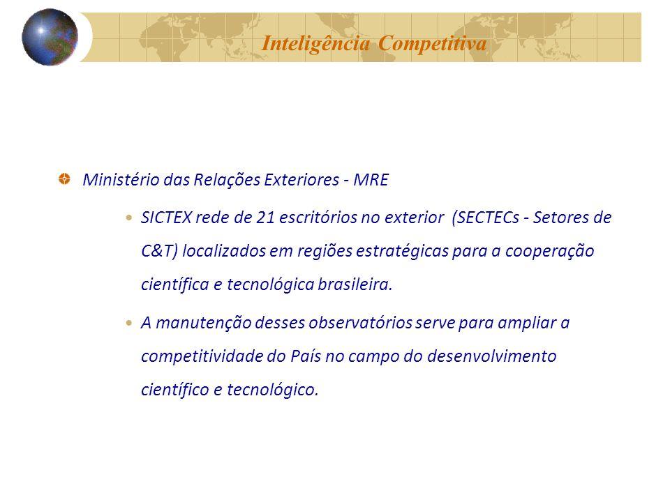 Inteligência Competitiva Ministério das Relações Exteriores - MRE SICTEX rede de 21 escritórios no exterior (SECTECs - Setores de C&T) localizados em regiões estratégicas para a cooperação científica e tecnológica brasileira.
