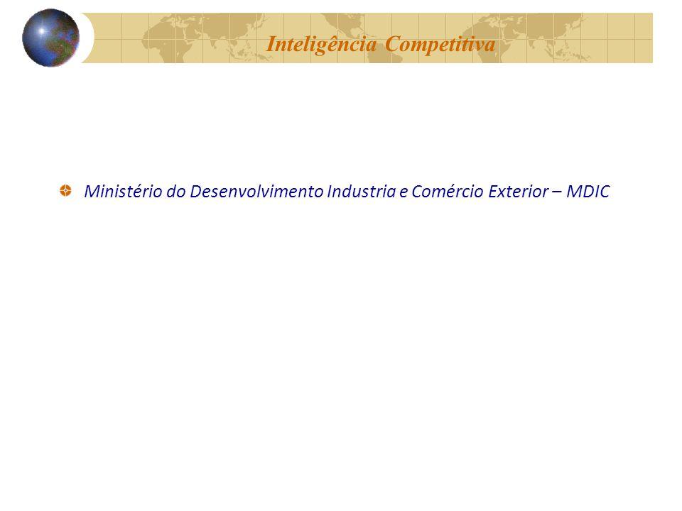 Inteligência Competitiva Ministério do Desenvolvimento Industria e Comércio Exterior – MDIC