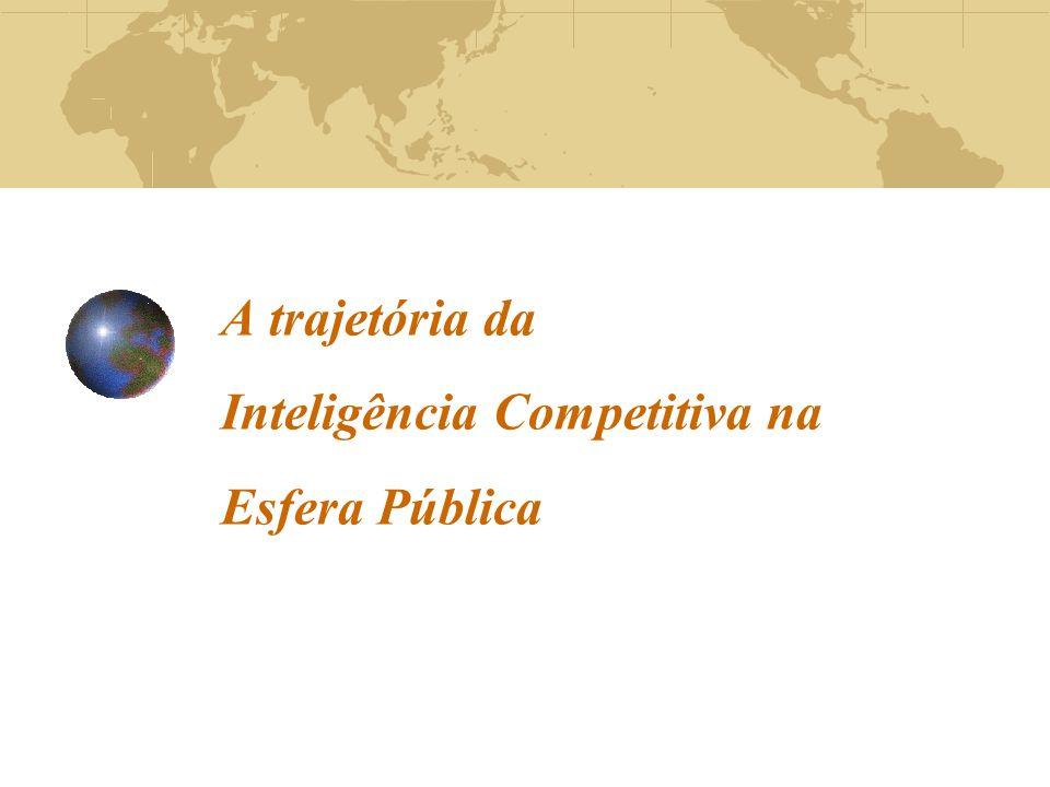 A trajetória da Inteligência Competitiva na Esfera Pública